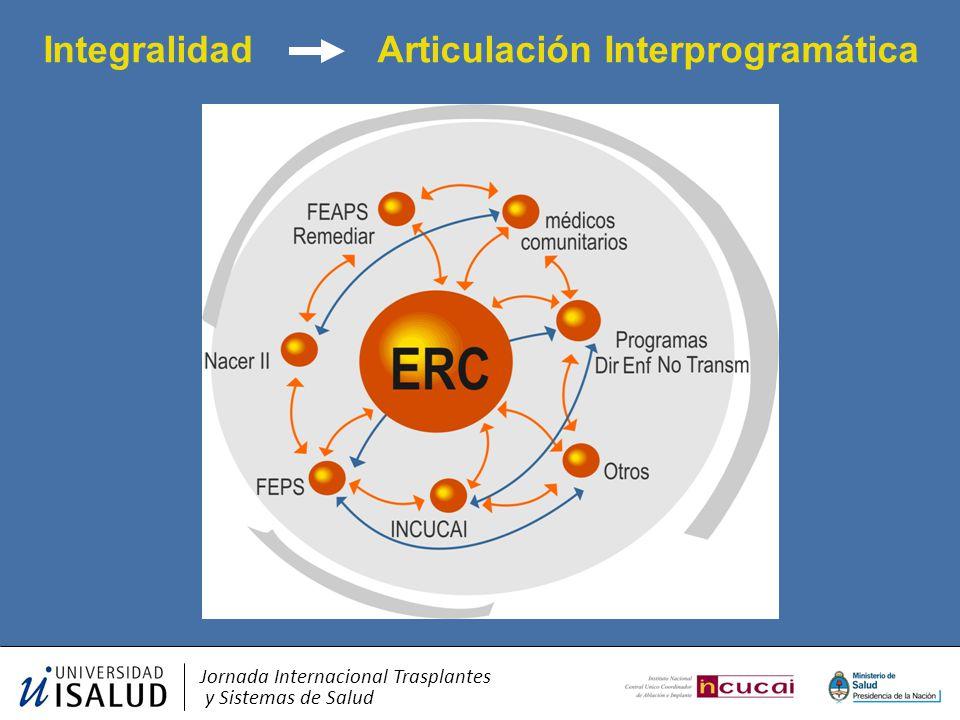 Integralidad Articulación Interprogramática