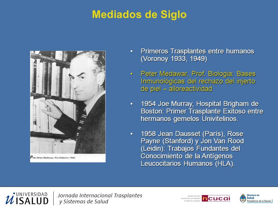 Mediados de Siglo Primeros Trasplantes entre humanos (Voronoy 1933, 1949)