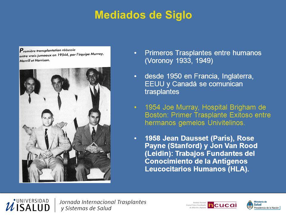 Mediados de Siglo Primeros Trasplantes entre humanos (Voronoy 1933, 1949) desde 1950 en Francia, Inglaterra, EEUU y Canadá se comunican trasplantes.