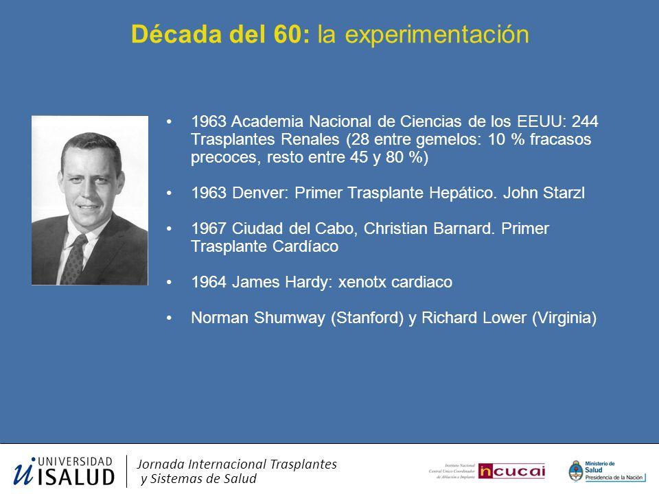 Década del 60: la experimentación