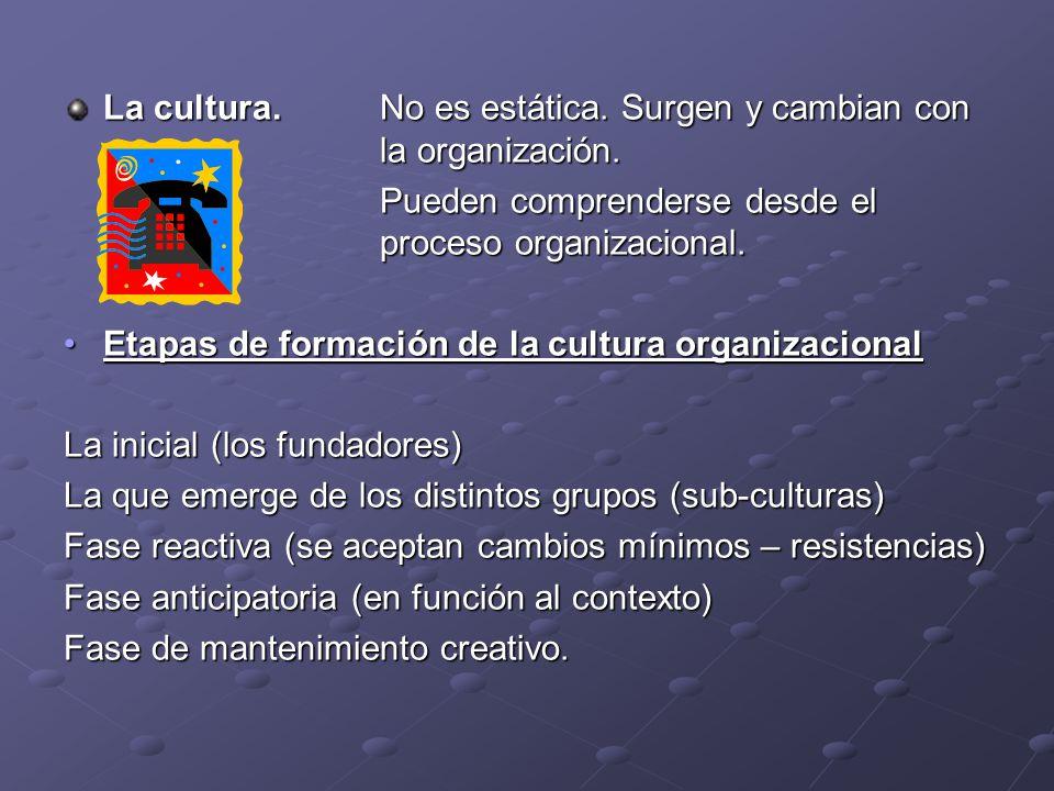 La cultura. No es estática. Surgen y cambian con la organización.