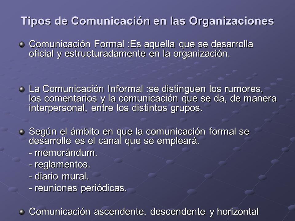 Tipos de Comunicación en las Organizaciones