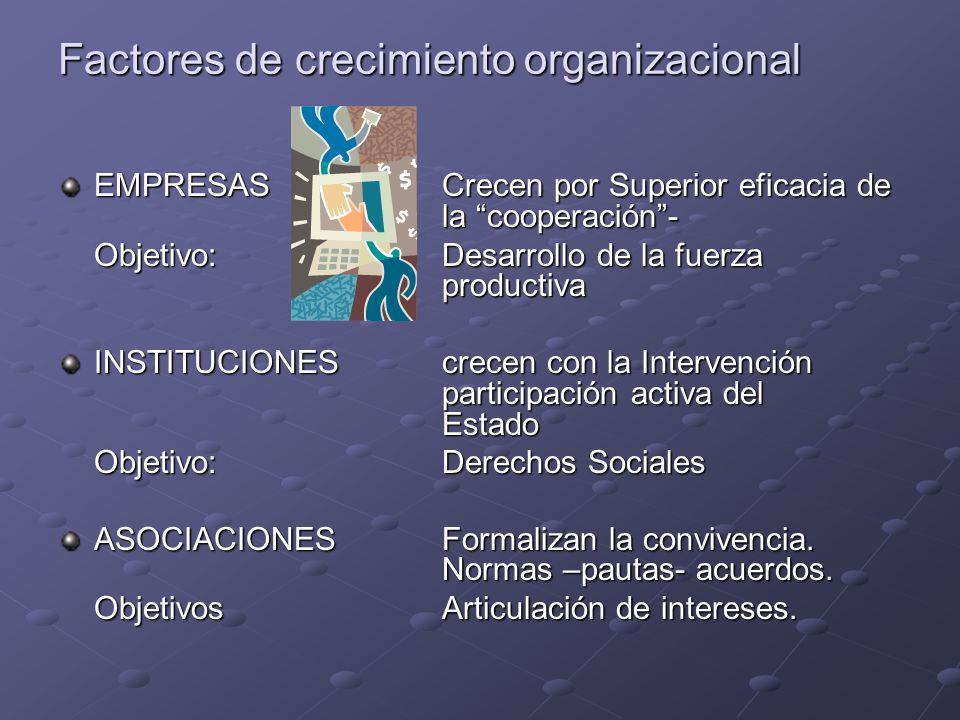 Factores de crecimiento organizacional