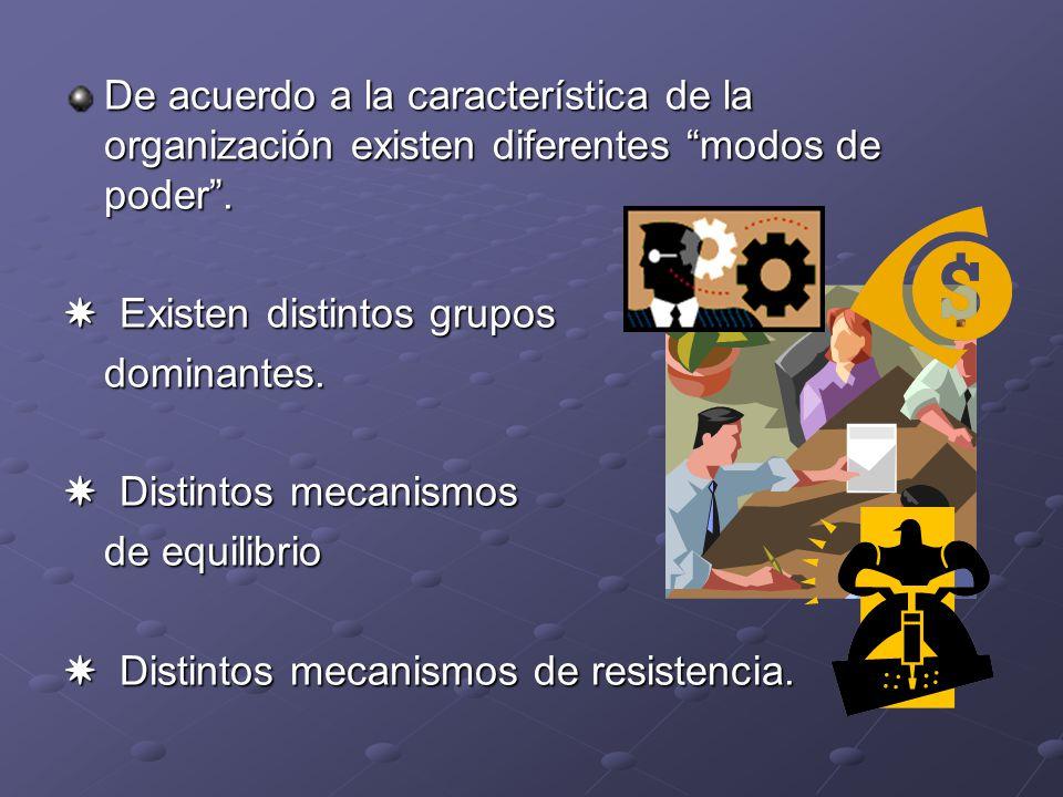 De acuerdo a la característica de la organización existen diferentes modos de poder .