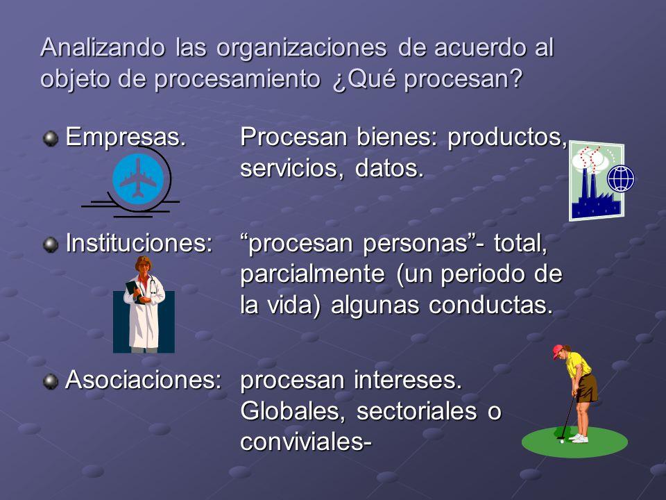 Analizando las organizaciones de acuerdo al objeto de procesamiento ¿Qué procesan