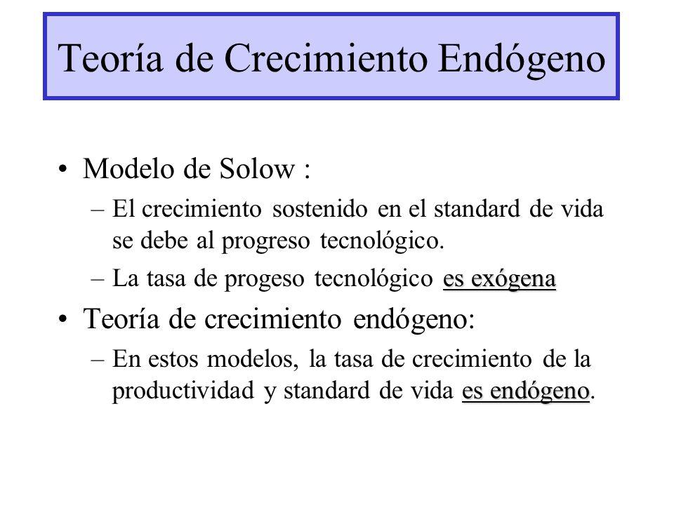 Teoría de Crecimiento Endógeno
