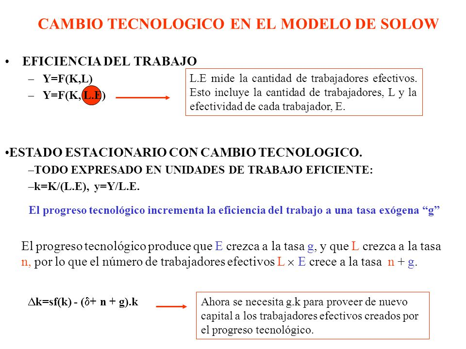 CAMBIO TECNOLOGICO EN EL MODELO DE SOLOW