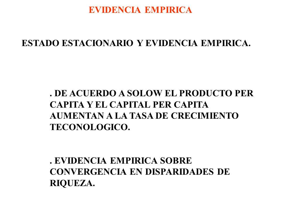 EVIDENCIA EMPIRICA ESTADO ESTACIONARIO Y EVIDENCIA EMPIRICA.
