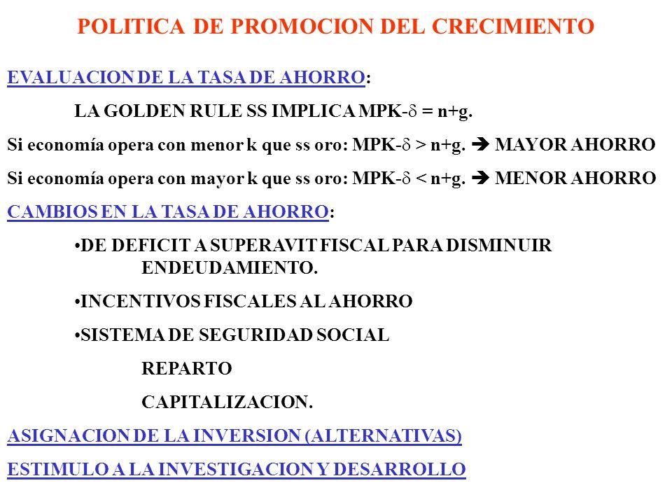 POLITICA DE PROMOCION DEL CRECIMIENTO