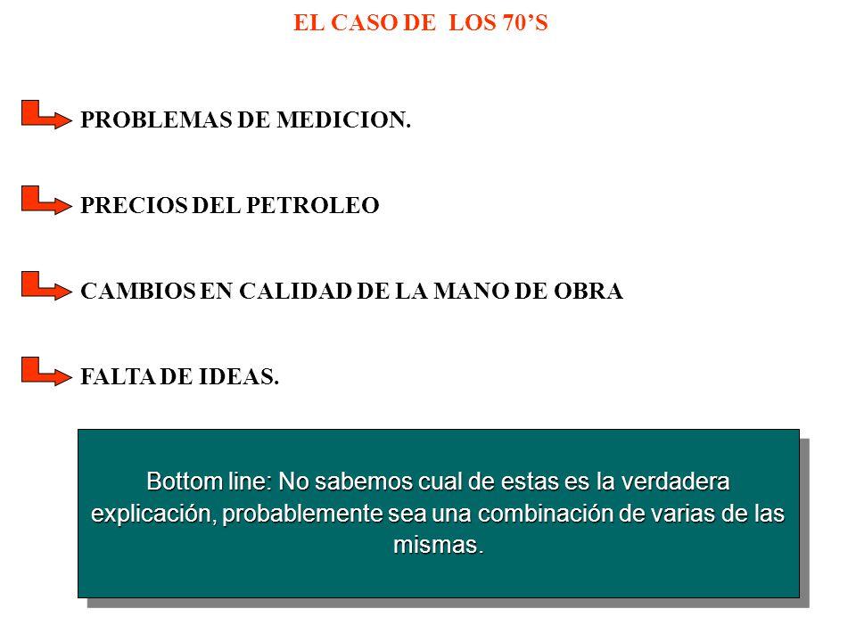 EL CASO DE LOS 70'S PROBLEMAS DE MEDICION. PRECIOS DEL PETROLEO. CAMBIOS EN CALIDAD DE LA MANO DE OBRA.