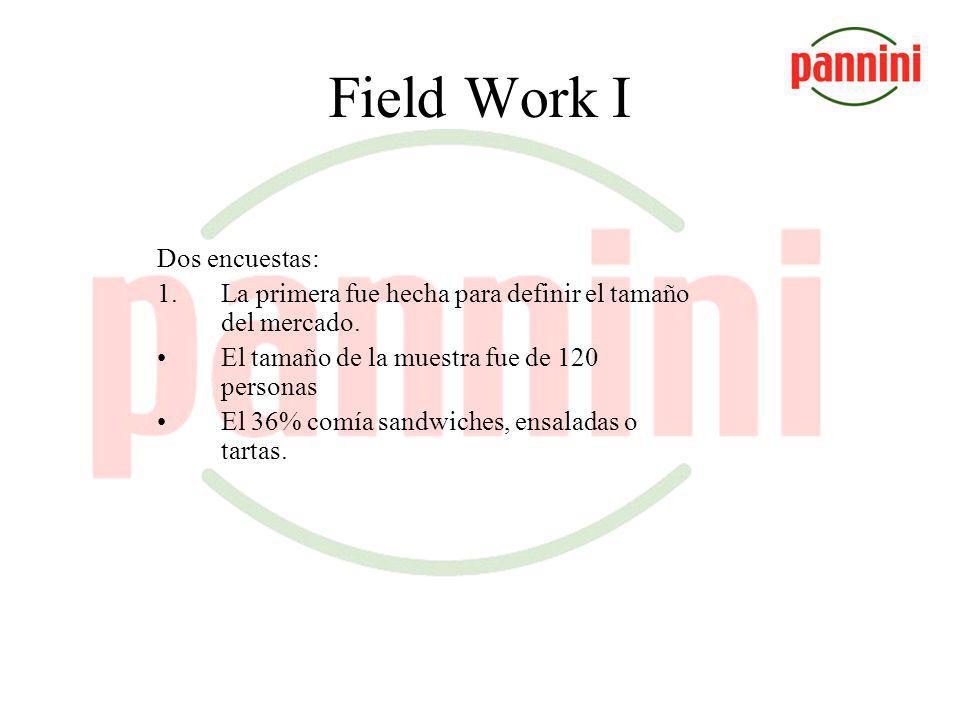 Field Work I Dos encuestas: