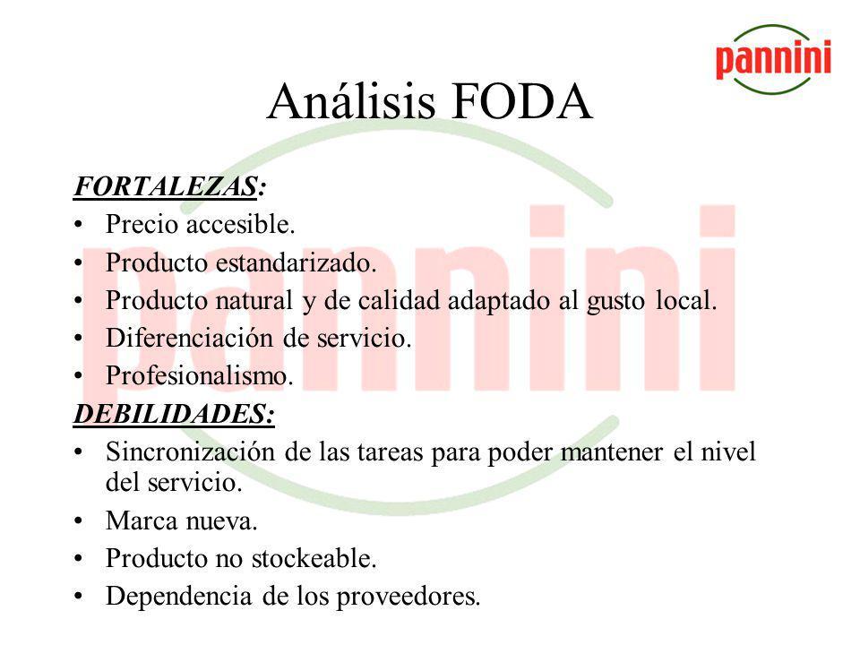 Análisis FODA FORTALEZAS: Precio accesible. Producto estandarizado.