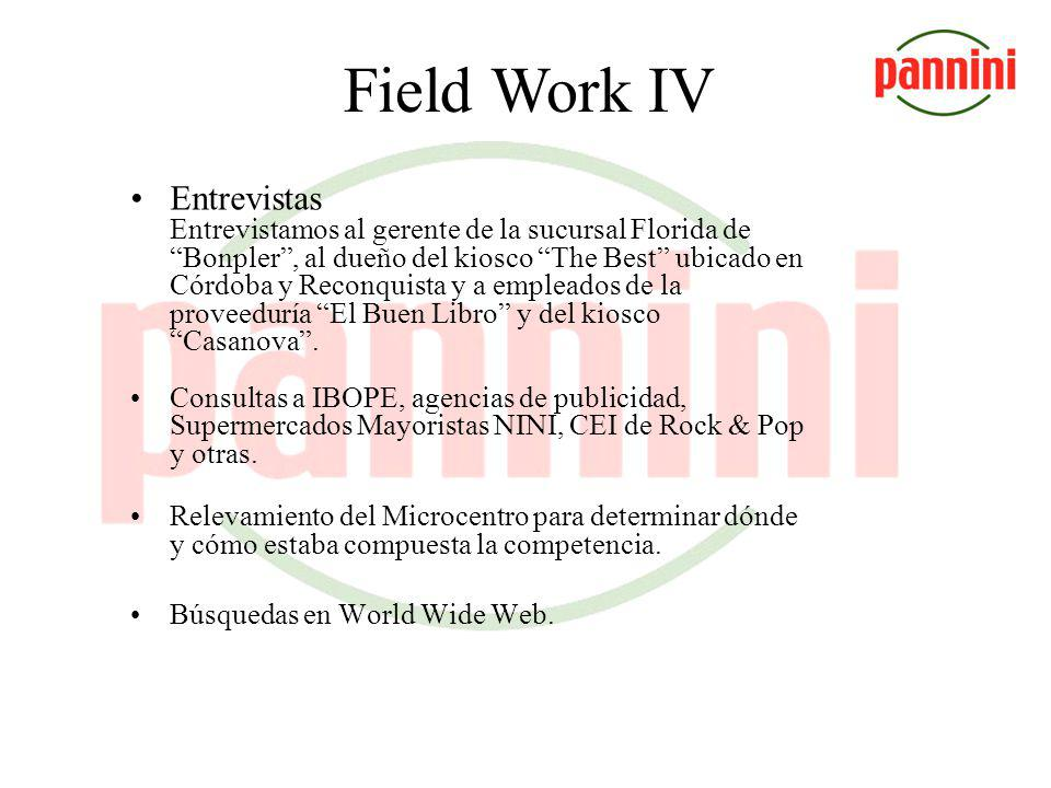 Field Work IV Entrevistas