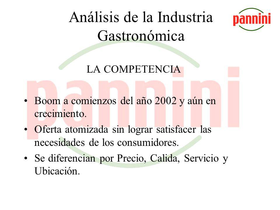 Análisis de la Industria Gastronómica