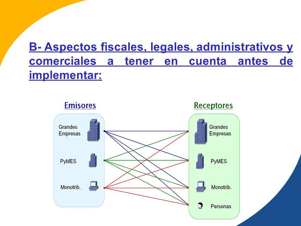 B- Aspectos fiscales, legales, administrativos y comerciales a tener en cuenta antes de implementar: