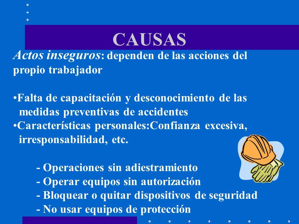 CAUSAS Actos inseguros: dependen de las acciones del propio trabajador