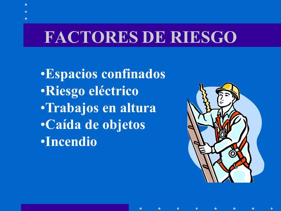 FACTORES DE RIESGO Espacios confinados Riesgo eléctrico