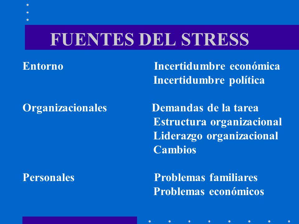 FUENTES DEL STRESS Entorno Incertidumbre económica