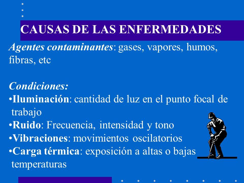 CAUSAS DE LAS ENFERMEDADES