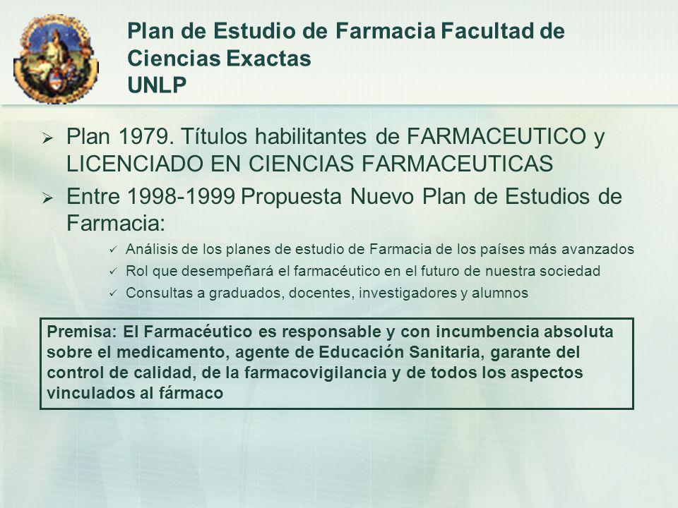 Plan de Estudio de Farmacia Facultad de Ciencias Exactas UNLP