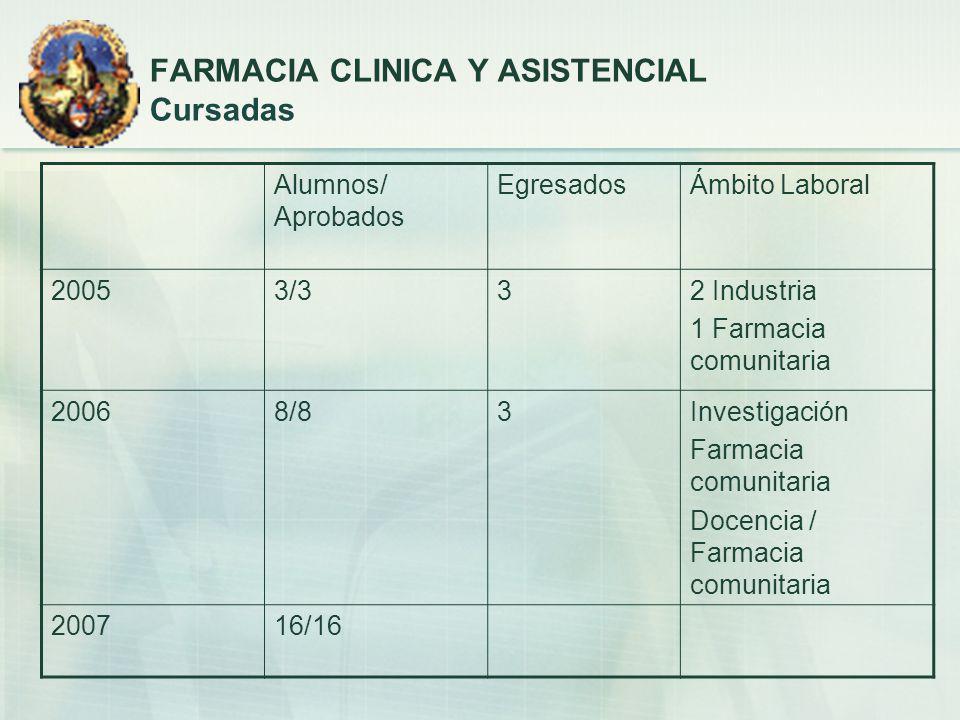 FARMACIA CLINICA Y ASISTENCIAL Cursadas
