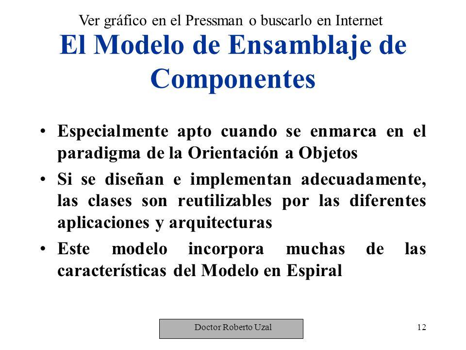El Modelo de Ensamblaje de Componentes