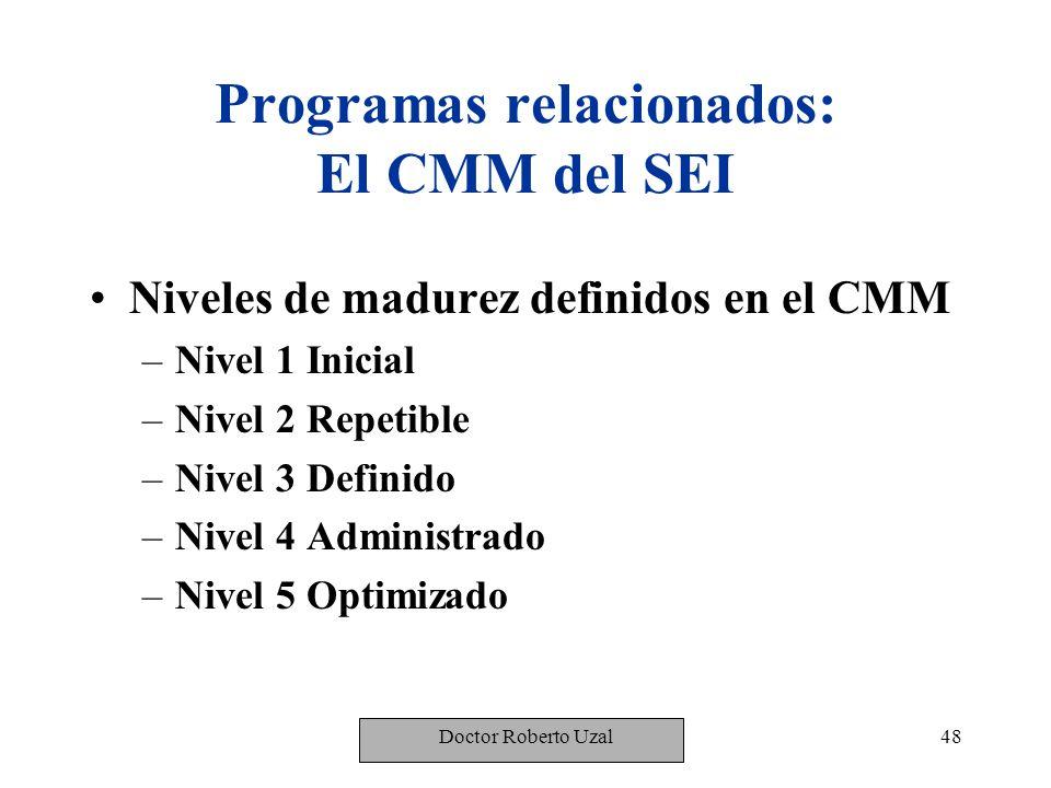 Programas relacionados: El CMM del SEI