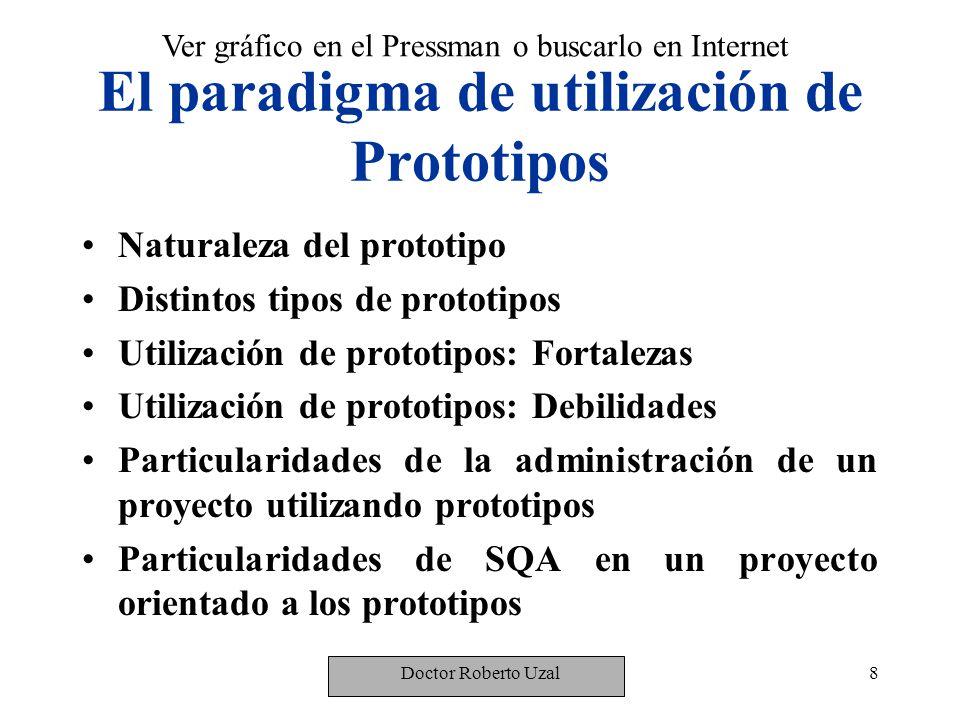 El paradigma de utilización de Prototipos