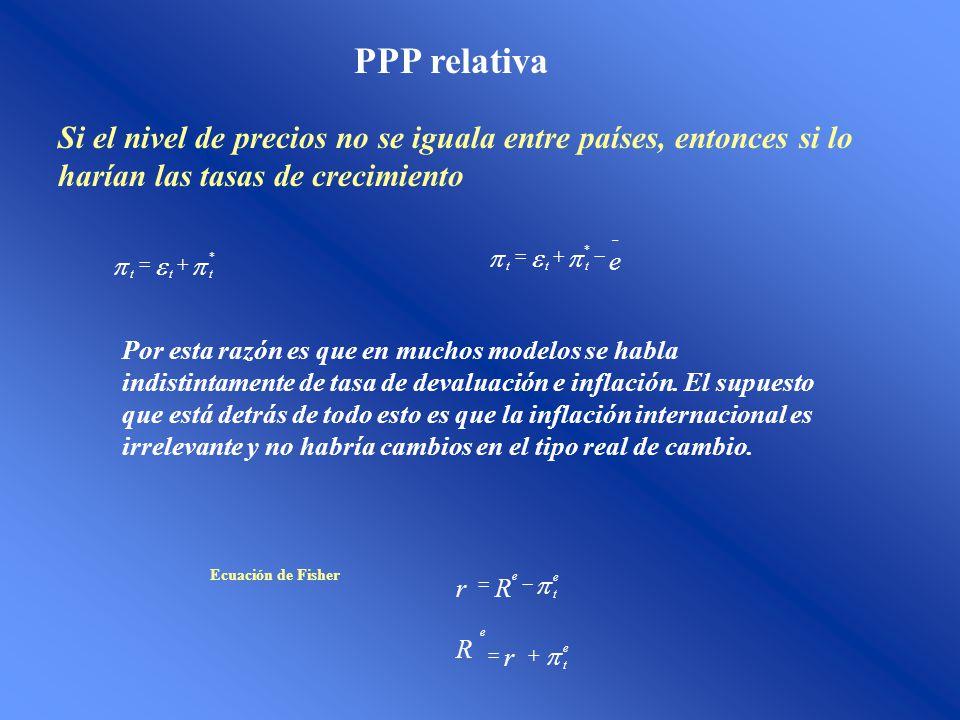 PPP relativa Si el nivel de precios no se iguala entre países, entonces si lo harían las tasas de crecimiento.