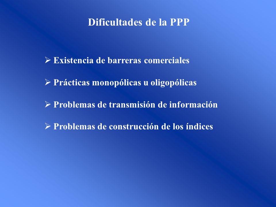 Dificultades de la PPP Existencia de barreras comerciales