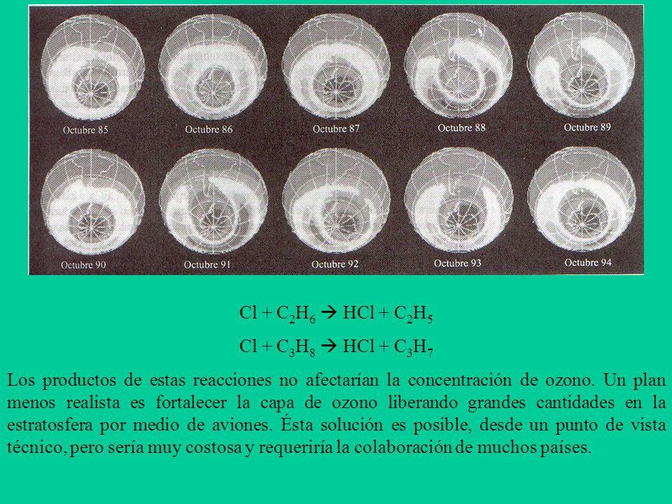 Cl + C2H6  HCl + C2H5 Cl + C3H8  HCl + C3H7.