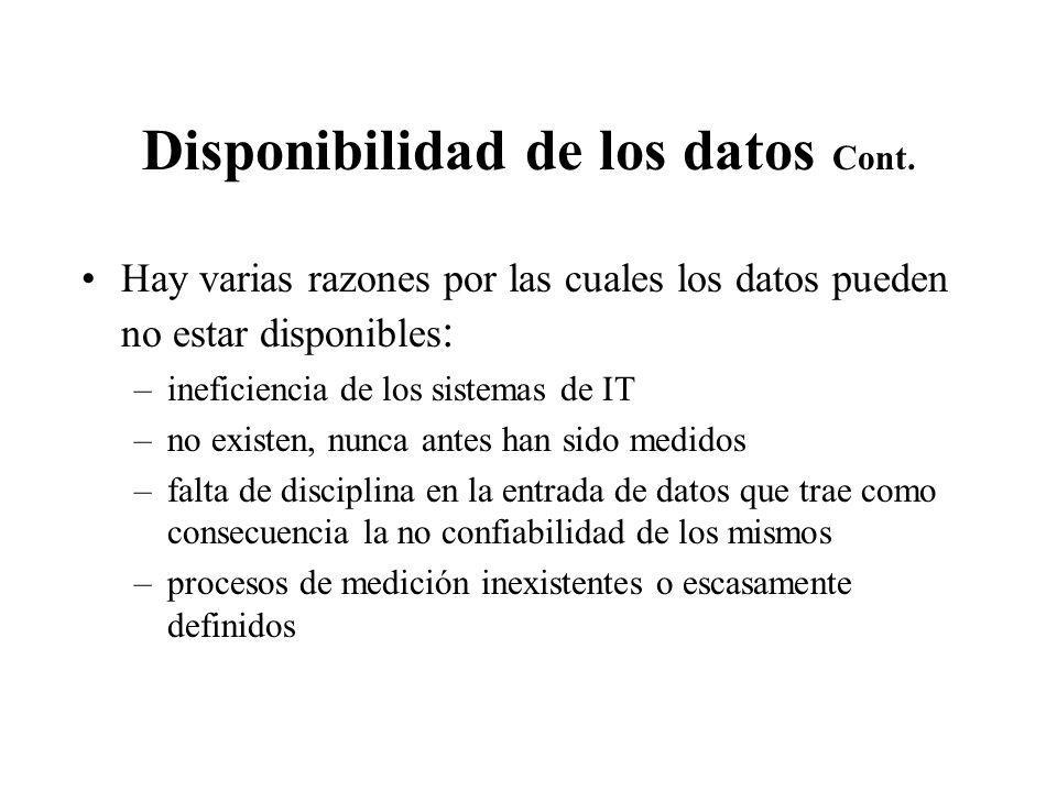 Disponibilidad de los datos Cont.