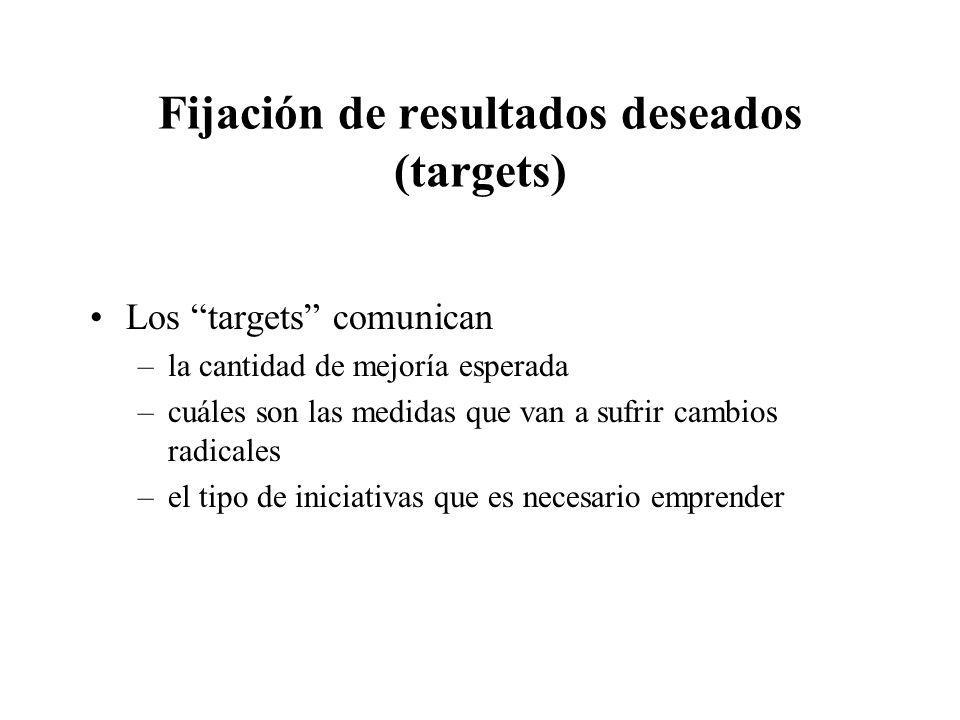Fijación de resultados deseados (targets)