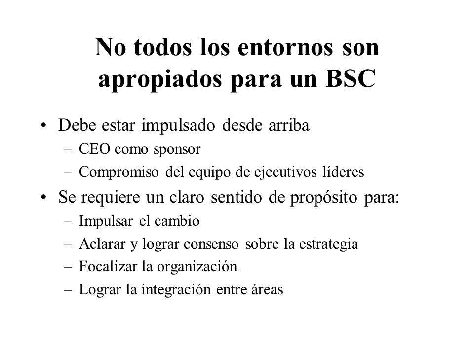 No todos los entornos son apropiados para un BSC