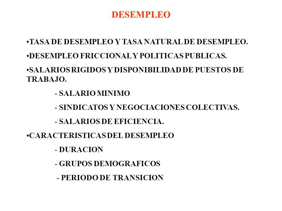 DESEMPLEO TASA DE DESEMPLEO Y TASA NATURAL DE DESEMPLEO.