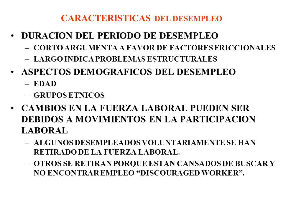 CARACTERISTICAS DEL DESEMPLEO