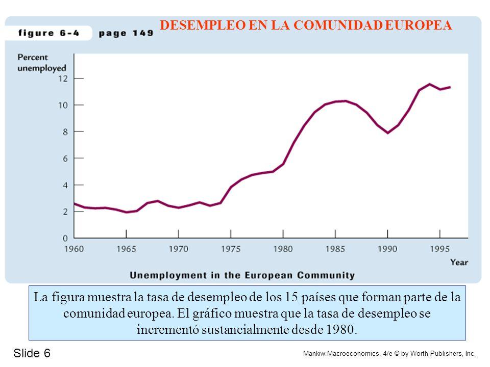 DESEMPLEO EN LA COMUNIDAD EUROPEA
