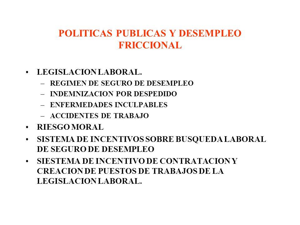 POLITICAS PUBLICAS Y DESEMPLEO FRICCIONAL