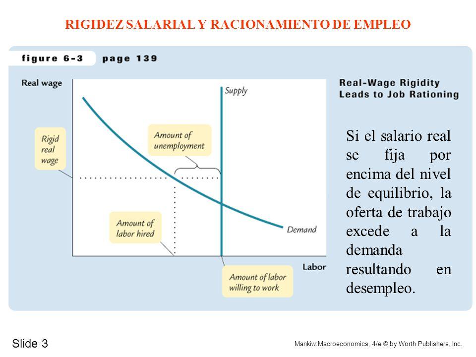 RIGIDEZ SALARIAL Y RACIONAMIENTO DE EMPLEO