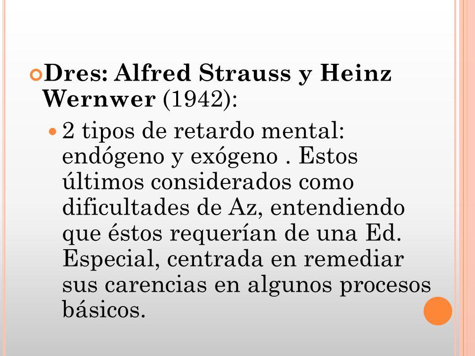 Dres: Alfred Strauss y Heinz Wernwer (1942):