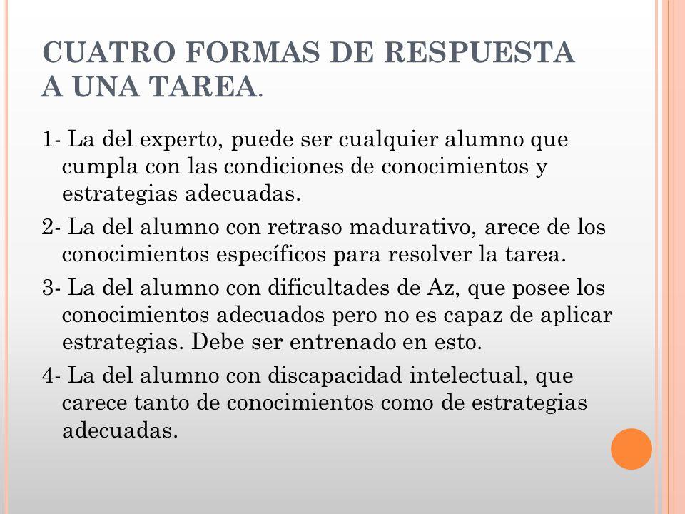CUATRO FORMAS DE RESPUESTA A UNA TAREA.