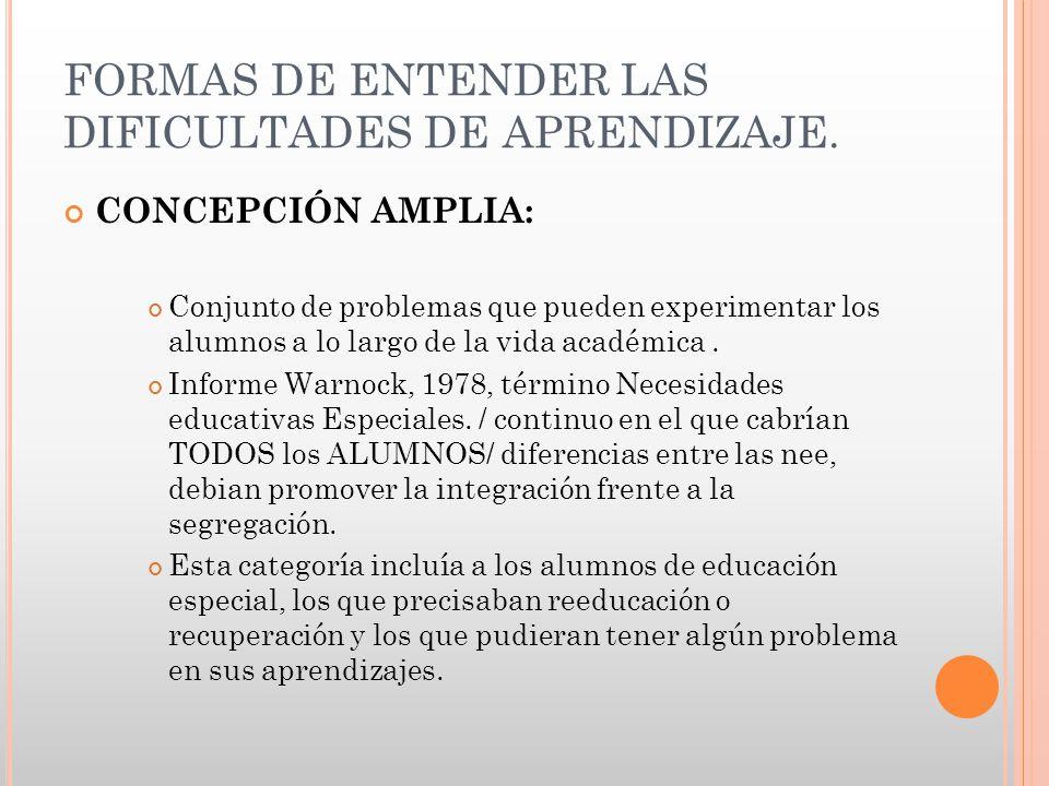 FORMAS DE ENTENDER LAS DIFICULTADES DE APRENDIZAJE.