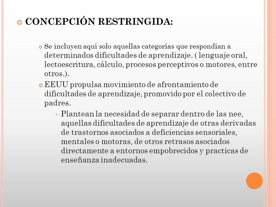 CONCEPCIÓN RESTRINGIDA: