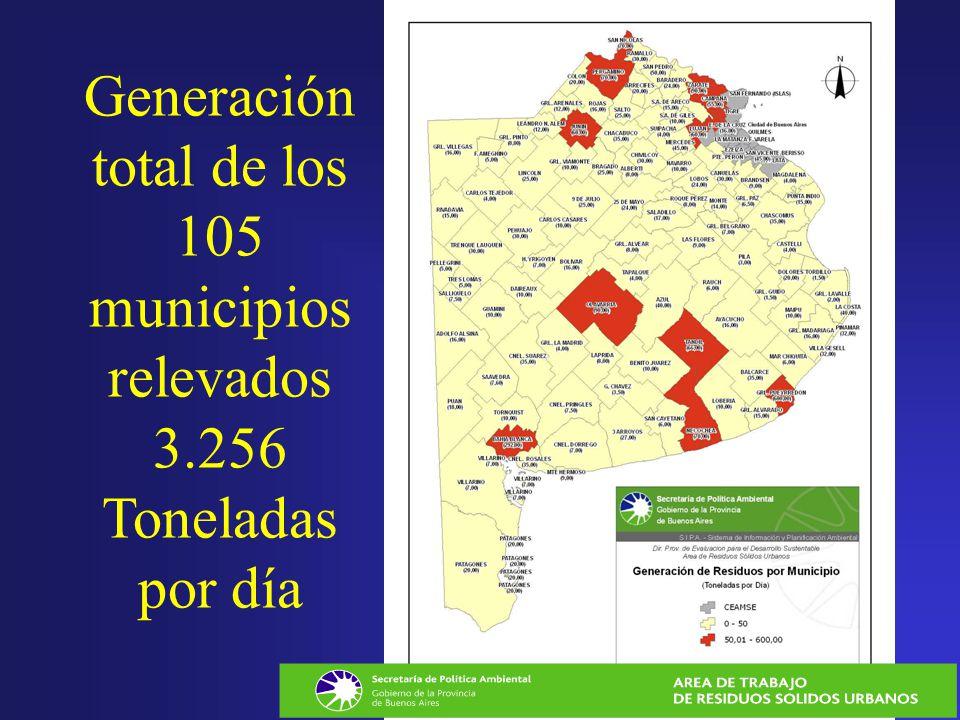 Generación total de los 105 municipios relevados 3