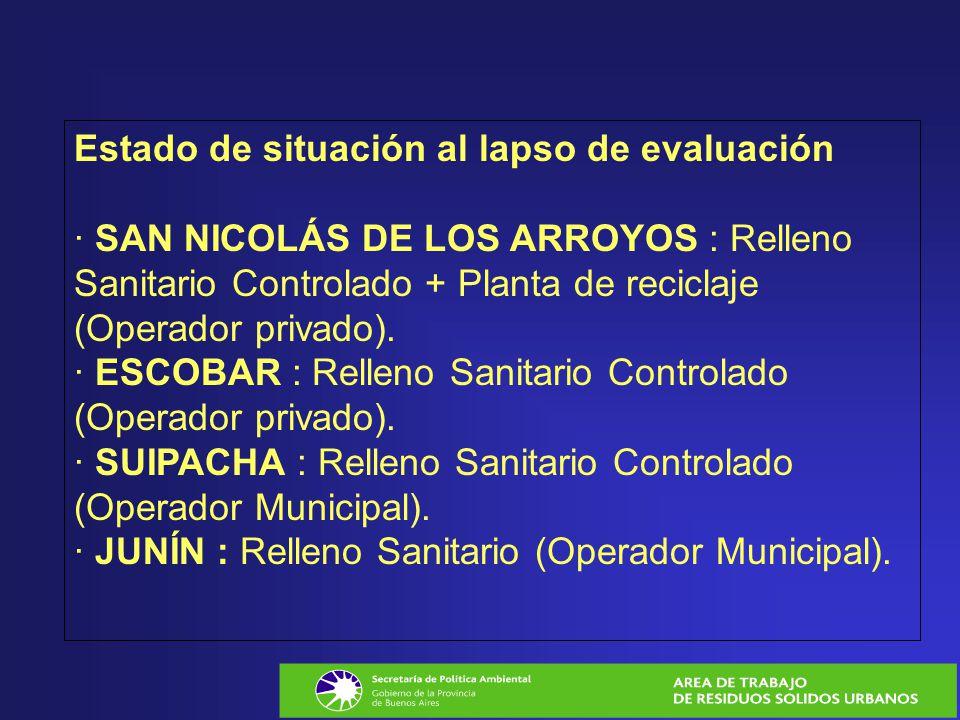 Estado de situación al lapso de evaluación · SAN NICOLÁS DE LOS ARROYOS : Relleno Sanitario Controlado + Planta de reciclaje (Operador privado).