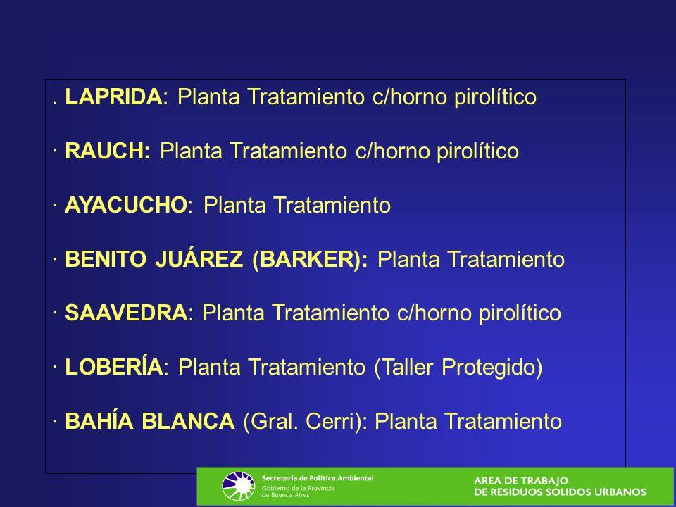 LAPRIDA: Planta Tratamiento c/horno pirolítico · RAUCH: Planta Tratamiento c/horno pirolítico · AYACUCHO: Planta Tratamiento · BENITO JUÁREZ (BARKER): Planta Tratamiento · SAAVEDRA: Planta Tratamiento c/horno pirolítico · LOBERÍA: Planta Tratamiento (Taller Protegido) · BAHÍA BLANCA (Gral.