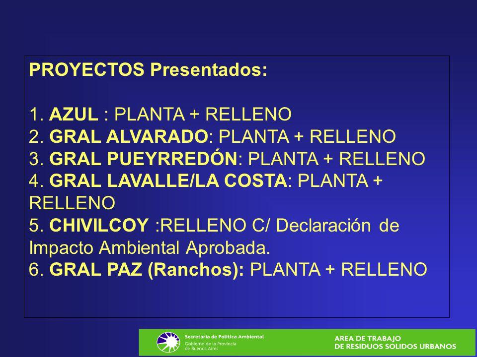 PROYECTOS Presentados: 1. AZUL : PLANTA + RELLENO 2