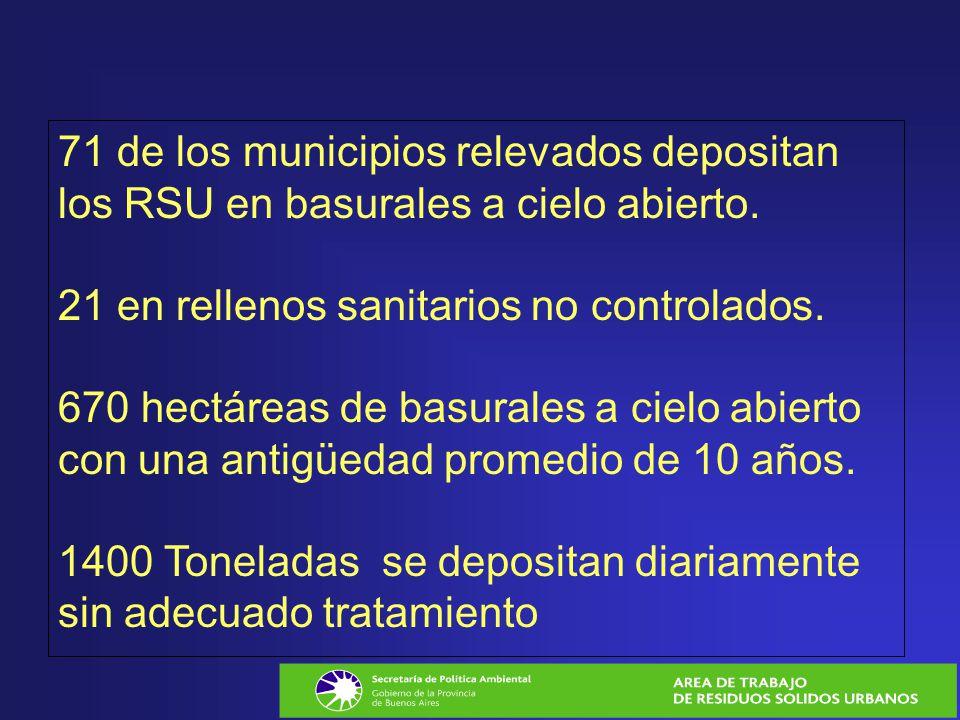 71 de los municipios relevados depositan los RSU en basurales a cielo abierto.