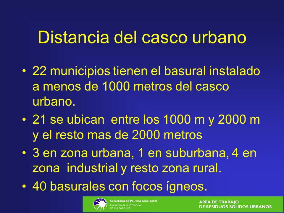 Distancia del casco urbano