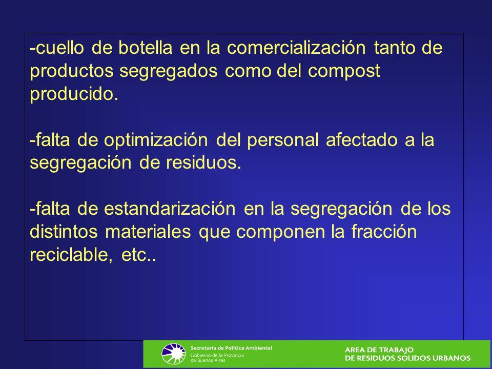 -cuello de botella en la comercialización tanto de productos segregados como del compost producido.